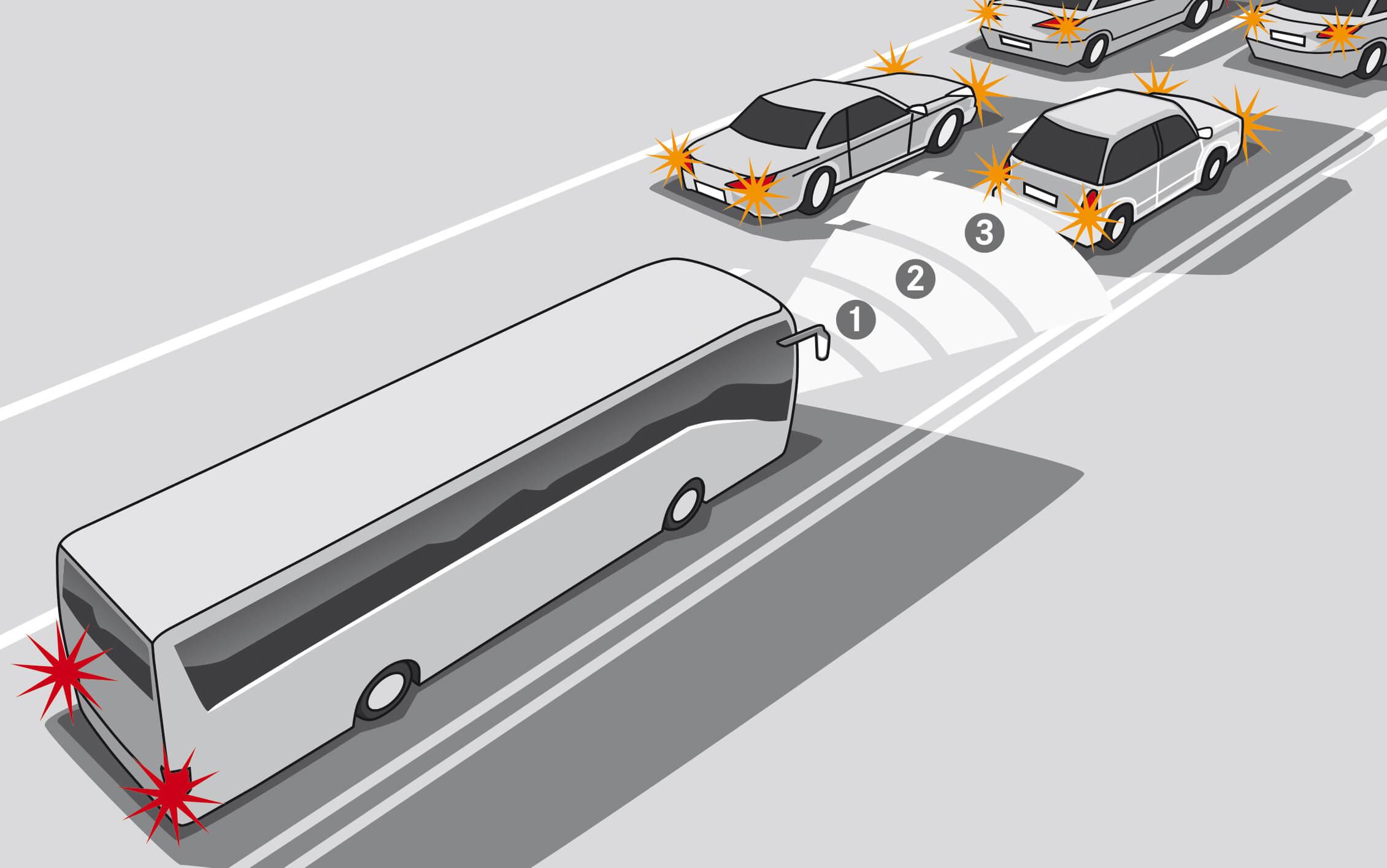 Active Brake Assist - testet radargesteuert die Fahrspur ab und bremst bei Gefahr den Bus automatisch..