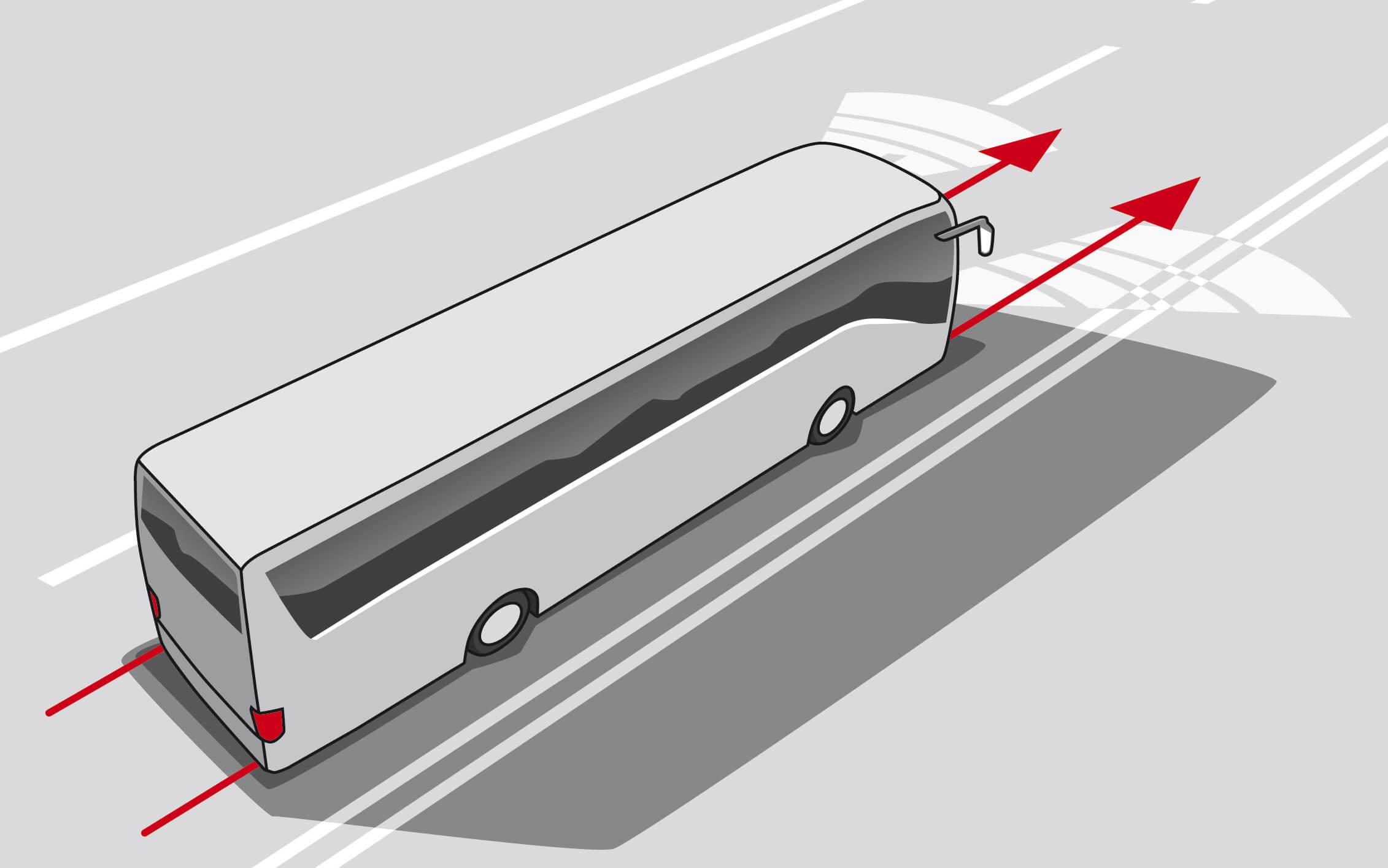 Spurassitent - misst permanent den Abstand zu den seitlichen Fahrbahnmarkierungen. Kommt das Fahrzeug den Spuren zu nahe wird der Fahrer durch Vibrationen im Sitz gewarnt.